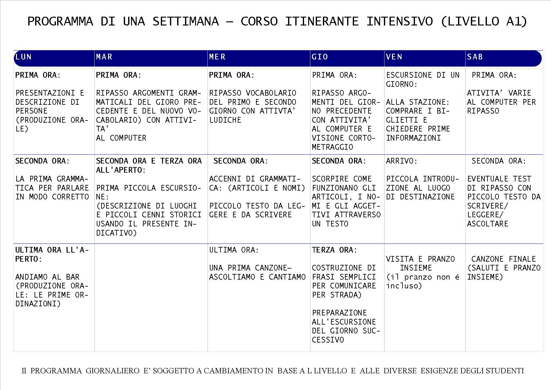 MODELLO CORSO ITINERANTE ITALIANO